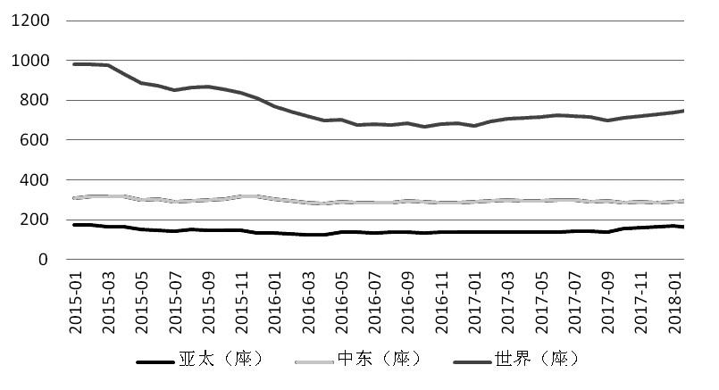 需求处于淡季 原油宽幅振荡概率大