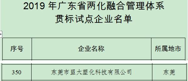 推动产业转型升级!盟大入选广东省两化融合贯标试点企业